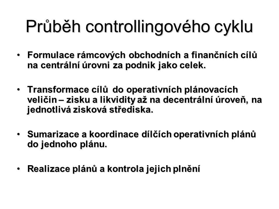 Průběh controllingového cyklu •Formulace rámcových obchodních a finančních cílů na centrální úrovni za podnik jako celek. •Transformace cílů do operat