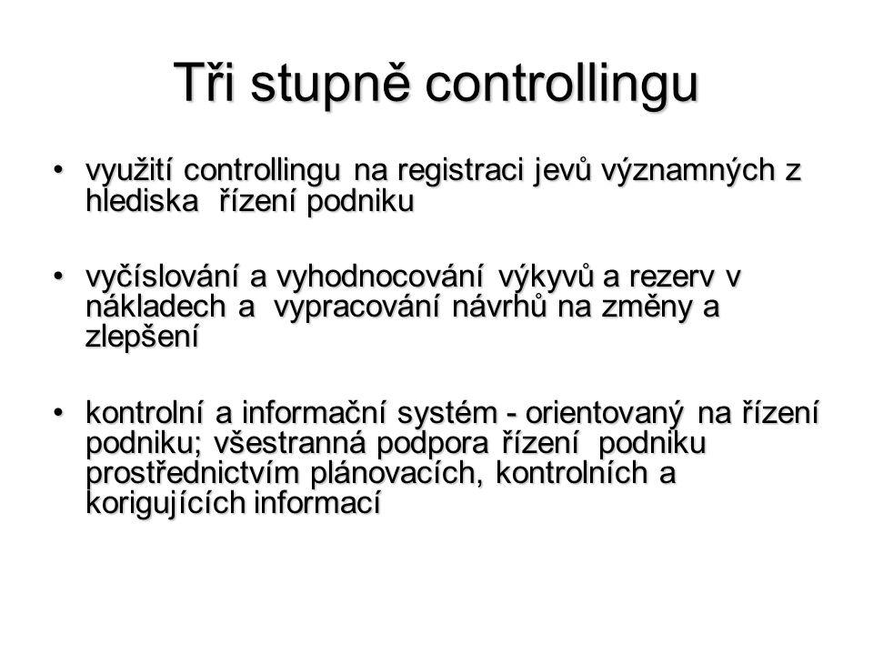 Tři stupně controllingu •využití controllingu na registraci jevů významných z hlediska řízení podniku •vyčíslování a vyhodnocování výkyvů a rezerv v n