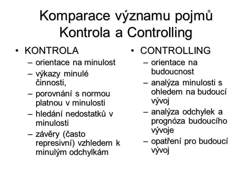 Komparace významu pojmů Kontrola a Controlling •KONTROLA –orientace na minulost –výkazy minulé činnosti, –porovnání s normou platnou v minulosti –hled