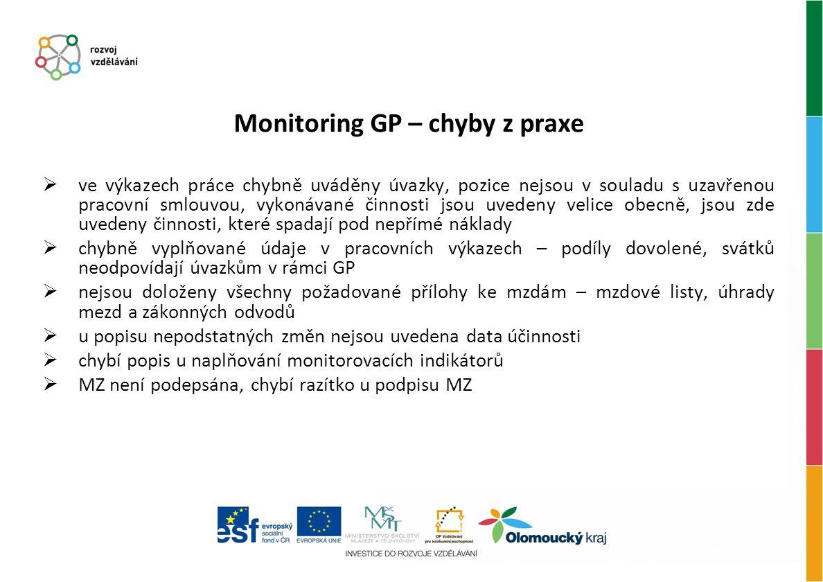 Monitoring GP – chyby z praxe  ve výkazech práce chybně uváděny úvazky, pozice nejsou v souladu s uzavřenou pracovní smlouvou, vykonávané činnosti js