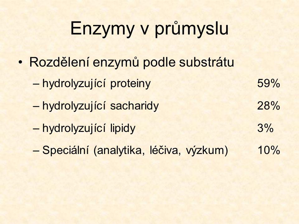 Enzymy v průmyslu •Rozdělení enzymů podle substrátu –hydrolyzující proteiny 59% –hydrolyzující sacharidy 28% –hydrolyzující lipidy 3% –Speciální (anal