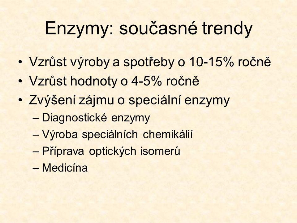 Nejvýznamnější technické aplikace enzymů Proteolytické enzymy •Biodetergenty (termostabilní, alkalické bakteriální proteasy) •Mlékárenský průmysl (chymosin z telecích žaludků  specifická proteolýza kapa-kaseinu  tvorba sýřeniny) •Krmivářský průmysl  výroba technických hydrolyzátů bílkovin •Masný průmysl  tenderizace (změkčení) masa (rostlinná proteasa papain) •Pivovarnictví  enzymové stabilizátory piva (odstraňování chladových zákalů)