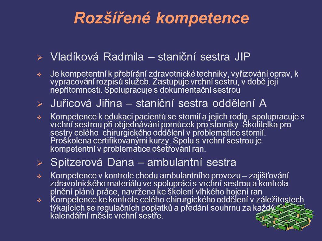 Rozšířené kompetence  Vladíková Radmila – staniční sestra JIP  Je kompetentní k přebírání zdravotnické techniky, vyřizování oprav, k vypracování rozpisů služeb.