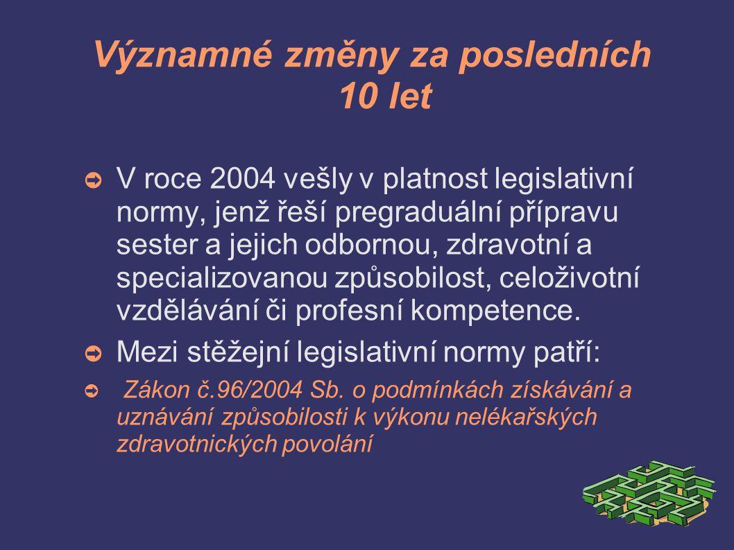 Významné změny za posledních 10 let ➲ V roce 2004 vešly v platnost legislativní normy, jenž řeší pregraduální přípravu sester a jejich odbornou, zdravotní a specializovanou způsobilost, celoživotní vzdělávání či profesní kompetence.