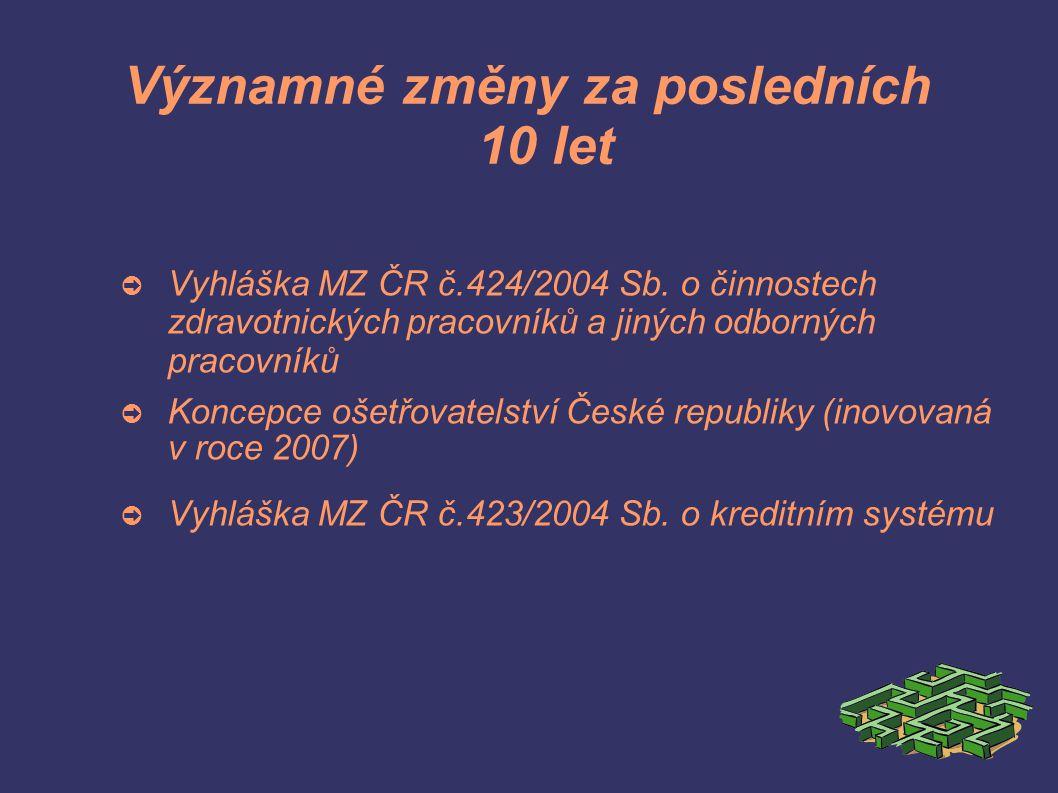 Významné změny za posledních 10 let ➲ Vyhláška MZ ČR č.424/2004 Sb.