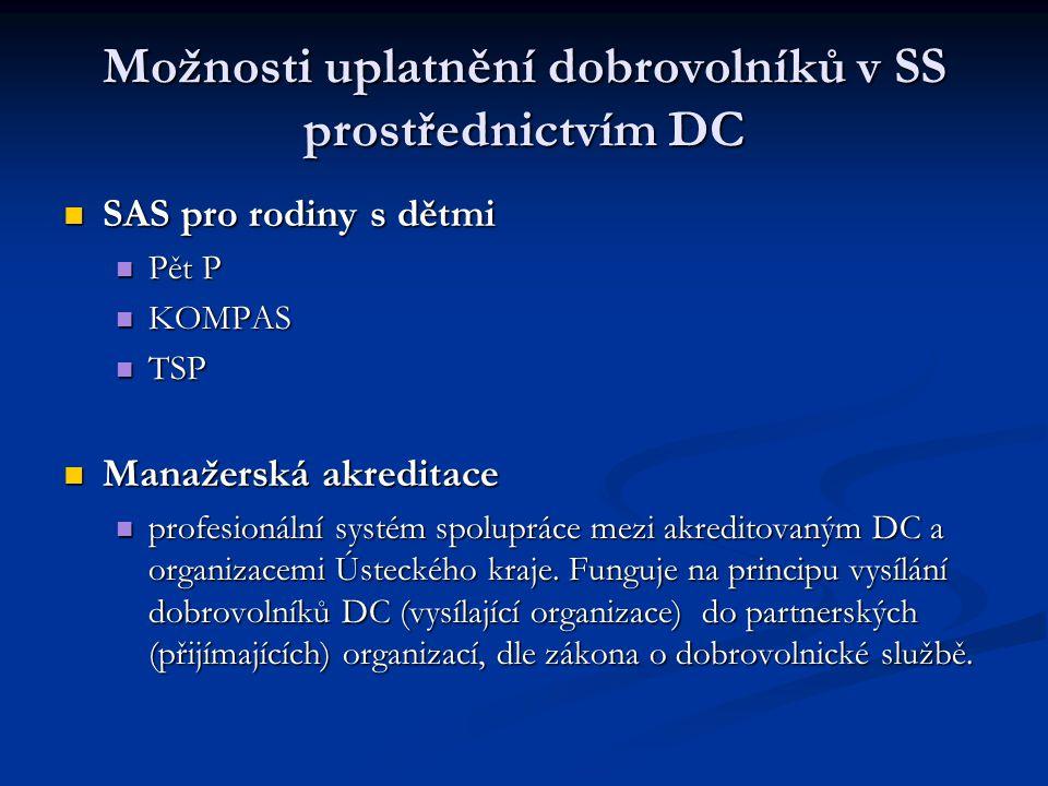 Přijímající organizace v Ústeckém kraji  Domov pro seniory Dobětice, p.o.