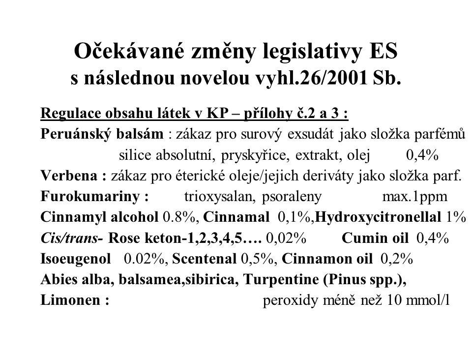 Očekávané změny legislativy ES s následnou novelou vyhl.26/2001 Sb. Regulace obsahu látek v KP – přílohy č.2 a 3 : Peruánský balsám : zákaz pro surový