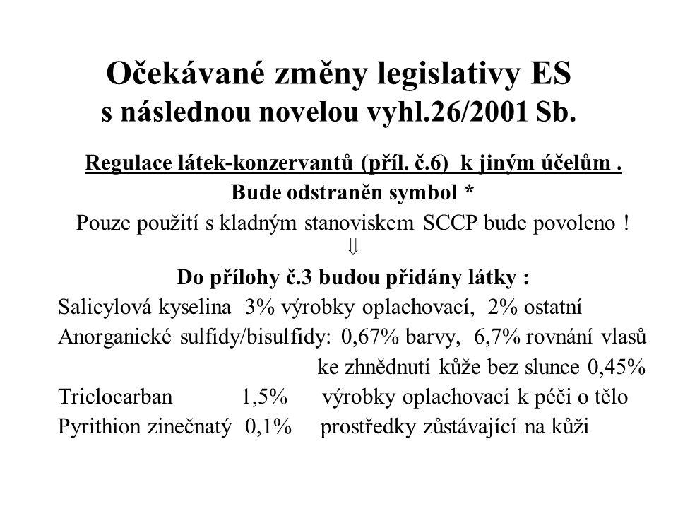 Očekávané změny legislativy ES s následnou novelou vyhl.26/2001 Sb. Regulace látek-konzervantů (příl. č.6) k jiným účelům. Bude odstraněn symbol * Pou
