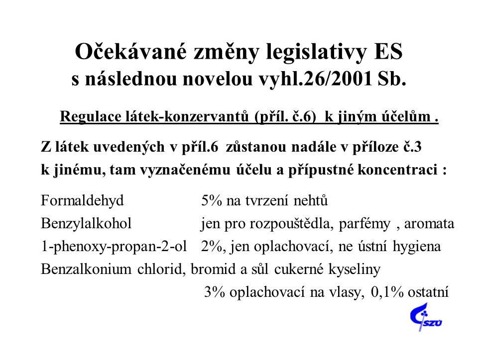 Očekávané změny legislativy ES s následnou novelou vyhl.26/2001 Sb. Regulace látek-konzervantů (příl. č.6) k jiným účelům. Z látek uvedených v příl.6