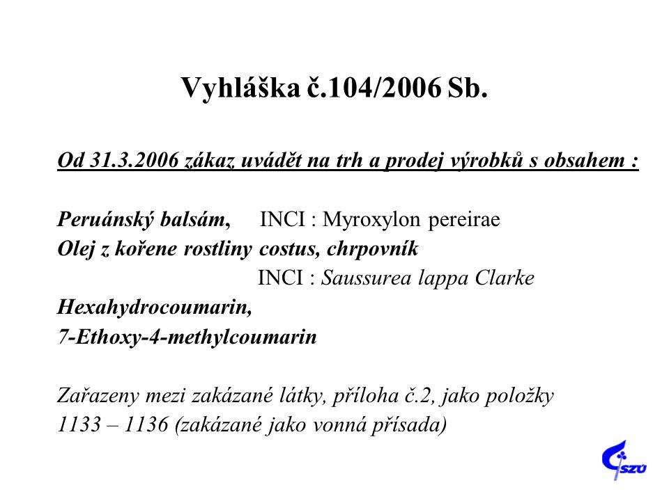 Vyhláška č.104/2006 Sb. Od 31.3.2006 zákaz uvádět na trh a prodej výrobků s obsahem : Peruánský balsám, INCI : Myroxylon pereirae Olej z kořene rostli