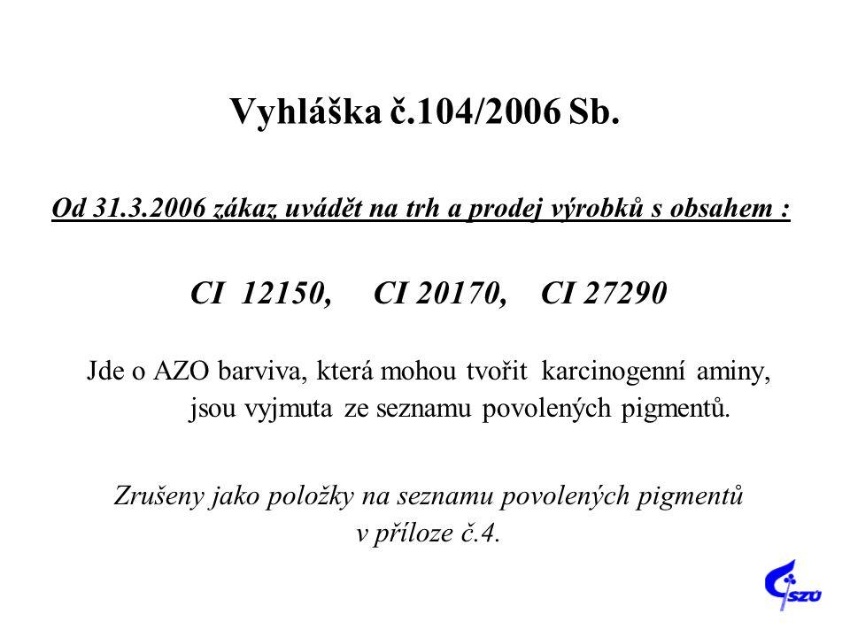 Vyhláška č.104/2006 Sb. Od 31.3.2006 zákaz uvádět na trh a prodej výrobků s obsahem : CI 12150, CI 20170, CI 27290 Jde o AZO barviva, která mohou tvoř