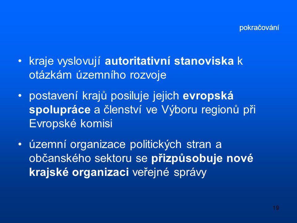 19 pokračování •kraje vyslovují autoritativní stanoviska k otázkám územního rozvoje •postavení krajů posiluje jejich evropská spolupráce a členství ve