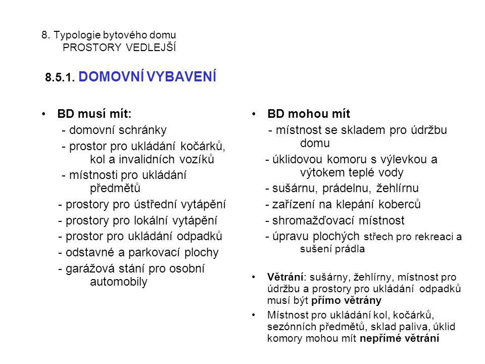 8. Typologie bytového domu PROSTORY VEDLEJŠÍ 8.5.1. DOMOVNÍ VYBAVENÍ •BD musí mít: - domovní schránky - prostor pro ukládání kočárků, kol a invalidníc