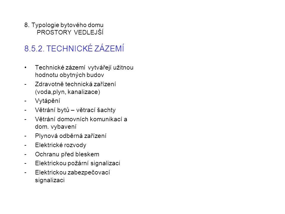 8.Typologie bytového domu PROSTORY VEDLEJŠÍ 8.5.2.
