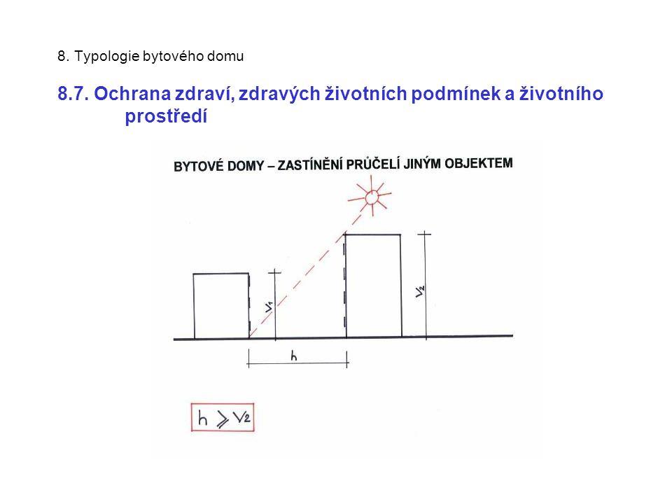 8. Typologie bytového domu 8.7. Ochrana zdraví, zdravých životních podmínek a životního prostředí