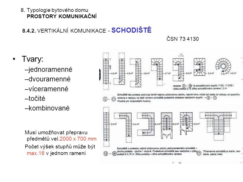 8. Typologie bytového domu PROSTORY KOMUNIKAČNÍ 8.4.2. VERTIKÁLNÍ KOMUNIKACE - SCHODIŠTĚ ČSN 73 4130 •Tvary: –jednoramenné –dvouramenné –víceramenné –