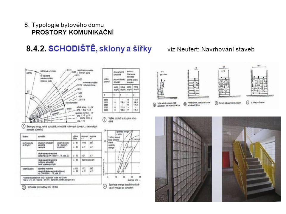 8. Typologie bytového domu PROSTORY KOMUNIKAČNÍ 8.4.2. SCHODIŠTĚ, sklony a šířky viz Neufert: Navrhování staveb