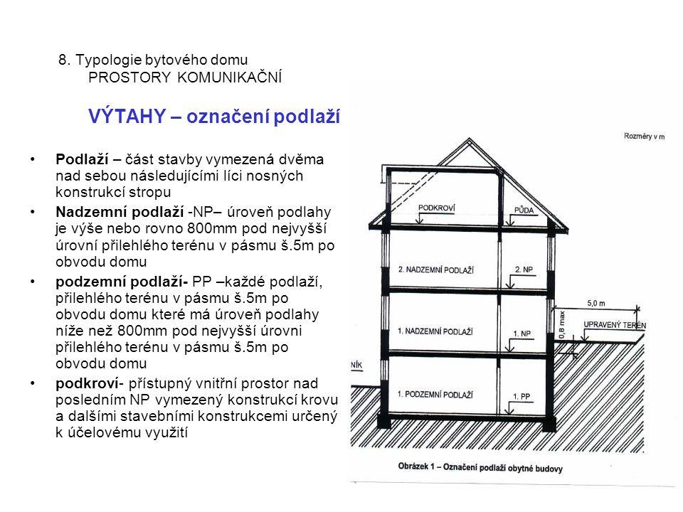 8. Typologie bytového domu PROSTORY KOMUNIKAČNÍ VÝTAHY – označení podlaží •Podlaží – část stavby vymezená dvěma nad sebou následujícími líci nosných k