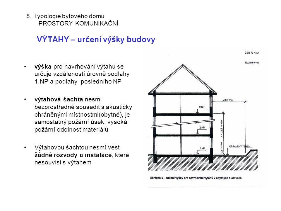 8. Typologie bytového domu PROSTORY KOMUNIKAČNÍ VÝTAHY – určení výšky budovy •výška pro navrhování výtahu se určuje vzdáleností úrovně podlahy 1.NP a