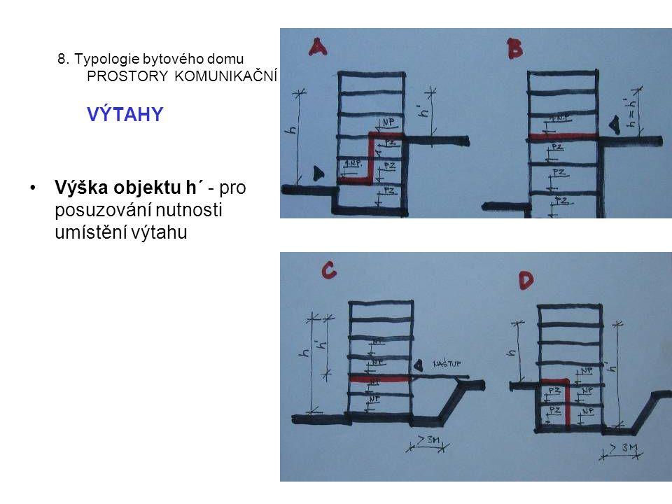 8. Typologie bytového domu PROSTORY KOMUNIKAČNÍ VÝTAHY •Výška objektu h´ - pro posuzování nutnosti umístění výtahu