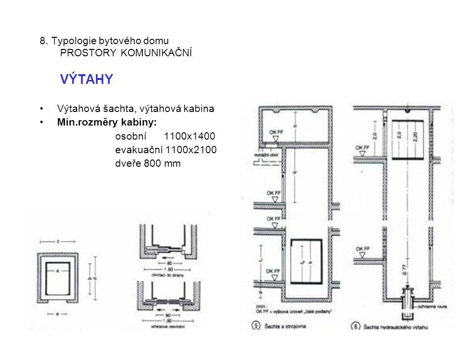 8. Typologie bytového domu PROSTORY KOMUNIKAČNÍ VÝTAHY •Výtahová šachta, výtahová kabina •Min.rozměry kabiny: osobní 1100x1400 evakuační 1100x2100 dve