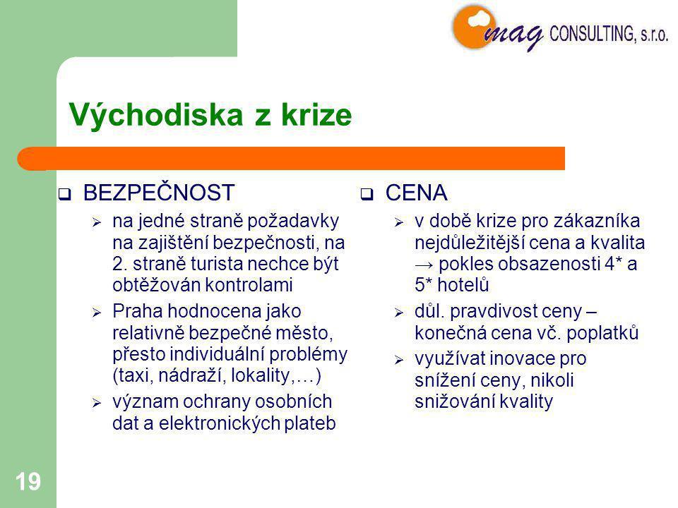 19 Východiska z krize  BEZPEČNOST  na jedné straně požadavky na zajištění bezpečnosti, na 2. straně turista nechce být obtěžován kontrolami  Praha