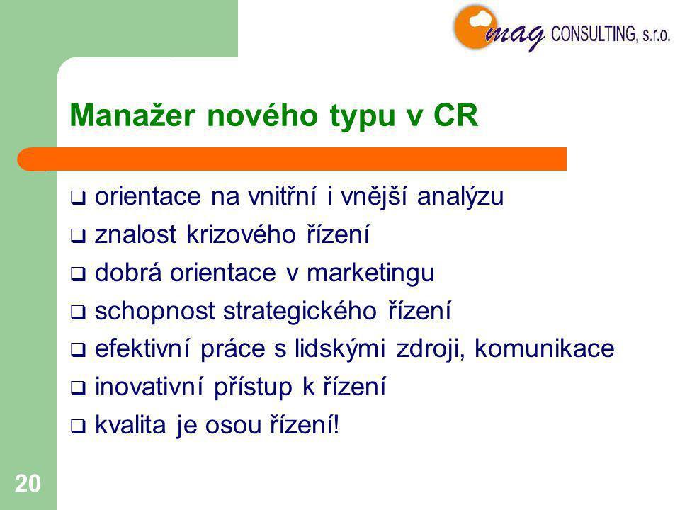 20 Manažer nového typu v CR  orientace na vnitřní i vnější analýzu  znalost krizového řízení  dobrá orientace v marketingu  schopnost strategickéh