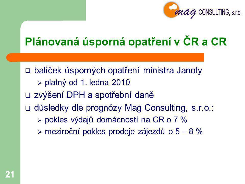 21 Plánovaná úsporná opatření v ČR a CR  balíček úsporných opatření ministra Janoty  platný od 1. ledna 2010  zvýšení DPH a spotřební daně  důsled