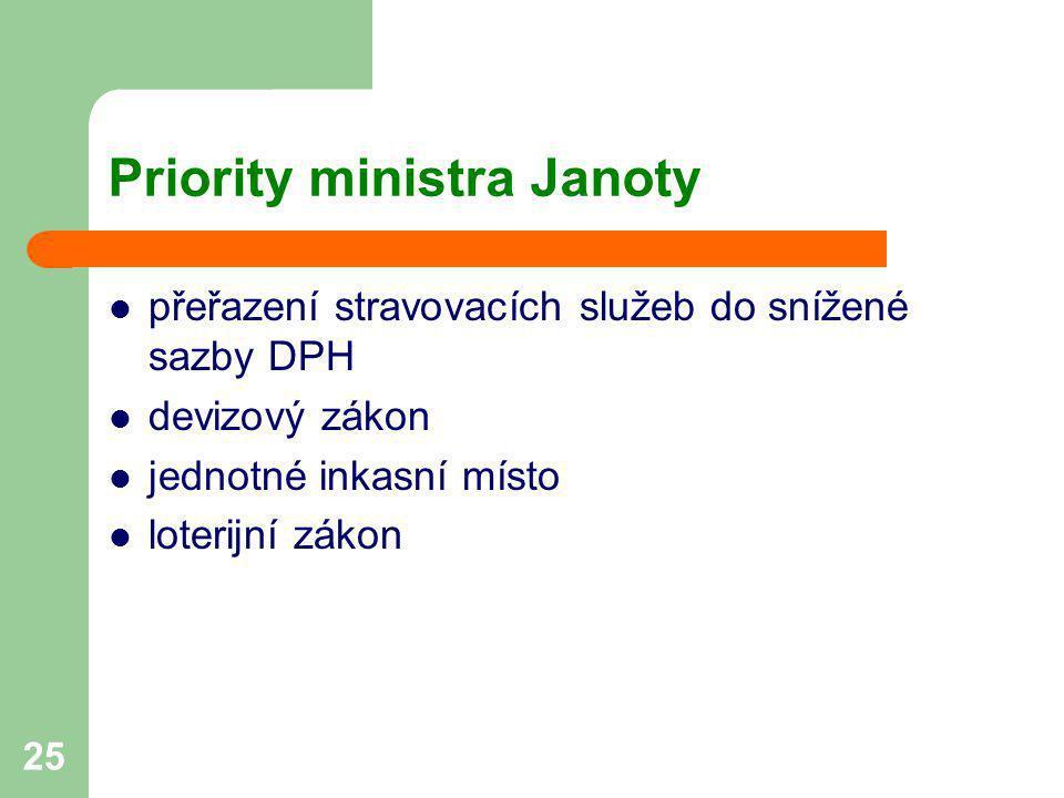 25 Priority ministra Janoty  přeřazení stravovacích služeb do snížené sazby DPH  devizový zákon  jednotné inkasní místo  loterijní zákon