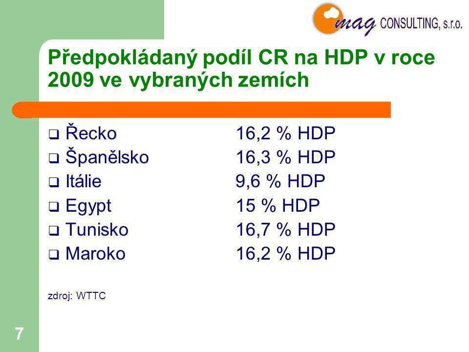 7 Předpokládaný podíl CR na HDP v roce 2009 ve vybraných zemích  Řecko16,2 % HDP  Španělsko16,3 % HDP  Itálie9,6 % HDP  Egypt15 % HDP  Tunisko16,