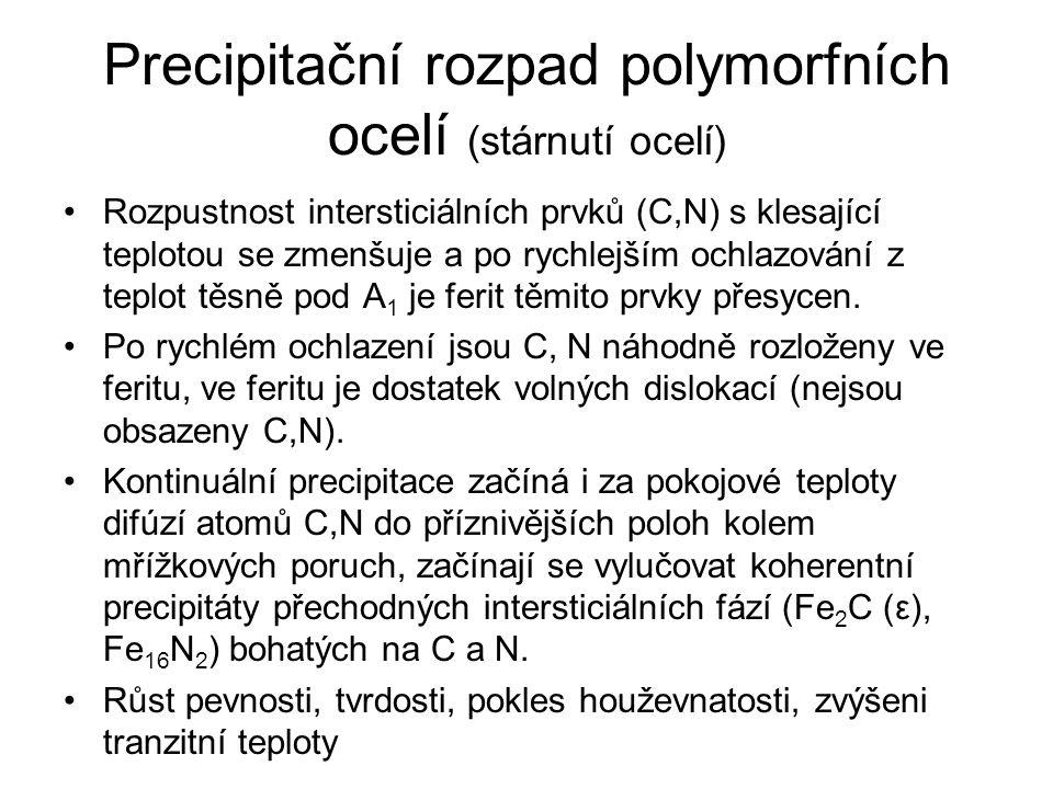 Precipitační rozpad polymorfních ocelí (stárnutí ocelí) •Rozpustnost intersticiálních prvků (C,N) s klesající teplotou se zmenšuje a po rychlejším och