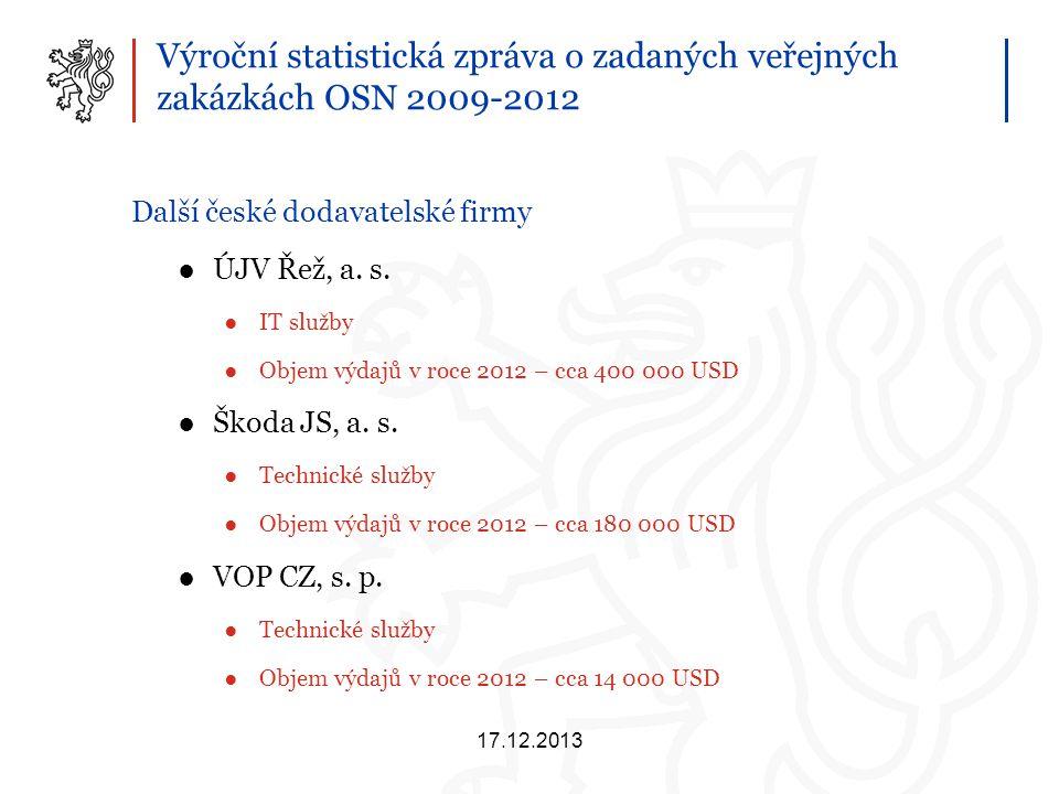Výroční statistická zpráva o zadaných veřejných zakázkách OSN 2009-2012 Další české dodavatelské firmy ●ÚJV Řež, a.
