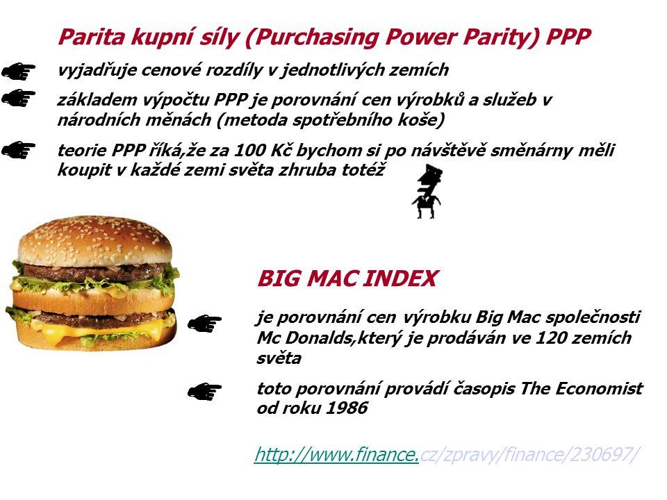 http://www.finance.http://www.finance.cz/zpravy/finance/230697/ BIG MAC INDEX je porovnání cen výrobku Big Mac společnosti Mc Donalds,který je prodává