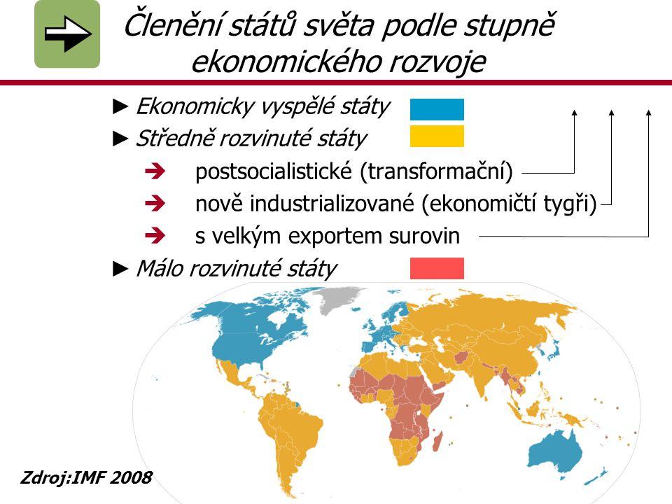 Členění států světa podle stupně ekonomického rozvoje ► Ekonomicky vyspělé státy ► Středně rozvinuté státy  postsocialistické (transformační)  nově