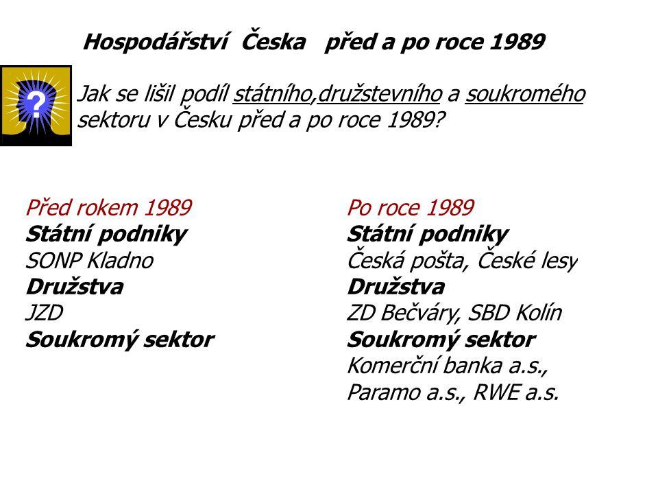 Před rokem 1989 Státní podniky 70% SONP Kladno Družstva 30% JZD Soukromý sektor 0% Po roce 1989 Státní podniky 1% Česká pošta, České lesy Družstva 9%