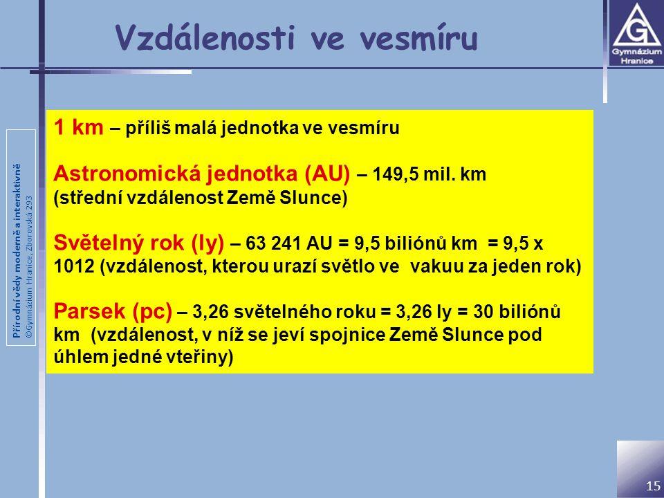 Přírodní vědy moderně a interaktivně ©Gymnázium Hranice, Zborovská 293 Vzdálenosti ve vesmíru 15 1 km – příliš malá jednotka ve vesmíru Astronomická jednotka (AU) – 149,5 mil.