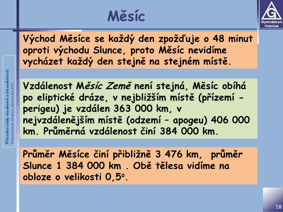 Přírodní vědy moderně a interaktivně ©Gymnázium Hranice, Zborovská 293 Měsíc 18 Východ Měsíce se každý den zpožďuje o 48 minut oproti východu Slunce, proto Měsíc nevidíme vycházet každý den stejně na stejném místě.