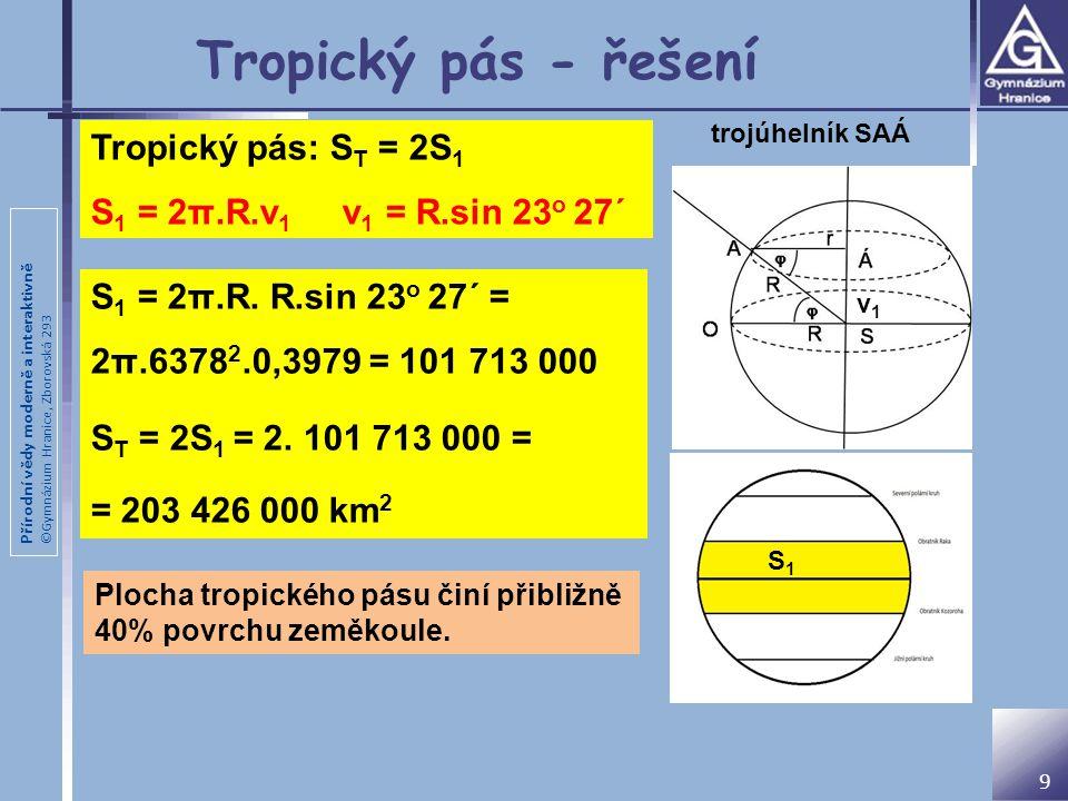 Přírodní vědy moderně a interaktivně ©Gymnázium Hranice, Zborovská 293 9 Tropický pás - řešení Tropický pás: S T = 2S 1 S 1 = 2π.R.v 1 v 1 = R.sin 23 o 27´ v1v1 S1S1 Plocha tropického pásu činí přibližně 40% povrchu zeměkoule.