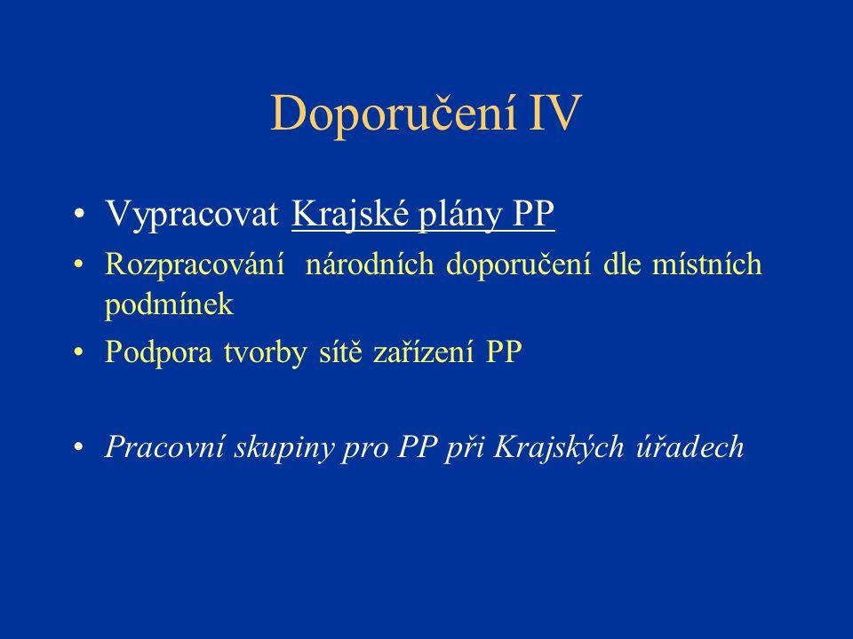 Doporučení IV •Vypracovat Krajské plány PP •Rozpracování národních doporučení dle místních podmínek •Podpora tvorby sítě zařízení PP •Pracovní skupiny
