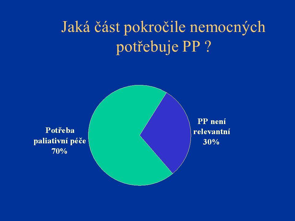Jaká část pokročile nemocných potřebuje PP ?