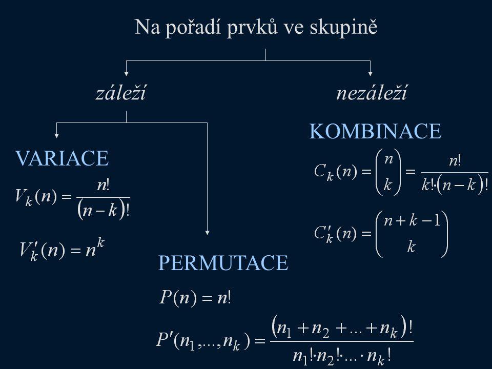 Na pořadí prvků ve skupině záležínezáleží KOMBINACE VARIACE PERMUTACE