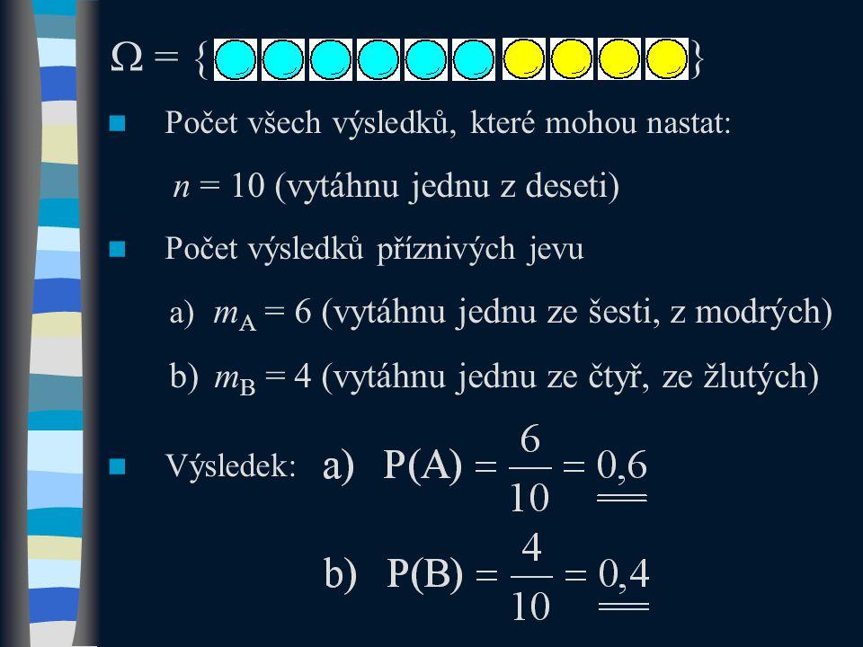 Počet všech výsledků, které mohou nastat: n = 10 (vytáhnu jednu z deseti)  Počet výsledků příznivých jevu a) m A = 6 (vytáhnu jednu ze šesti, z modrých) b) m B = 4 (vytáhnu jednu ze čtyř, ze žlutých)  Výsledek:  = { }
