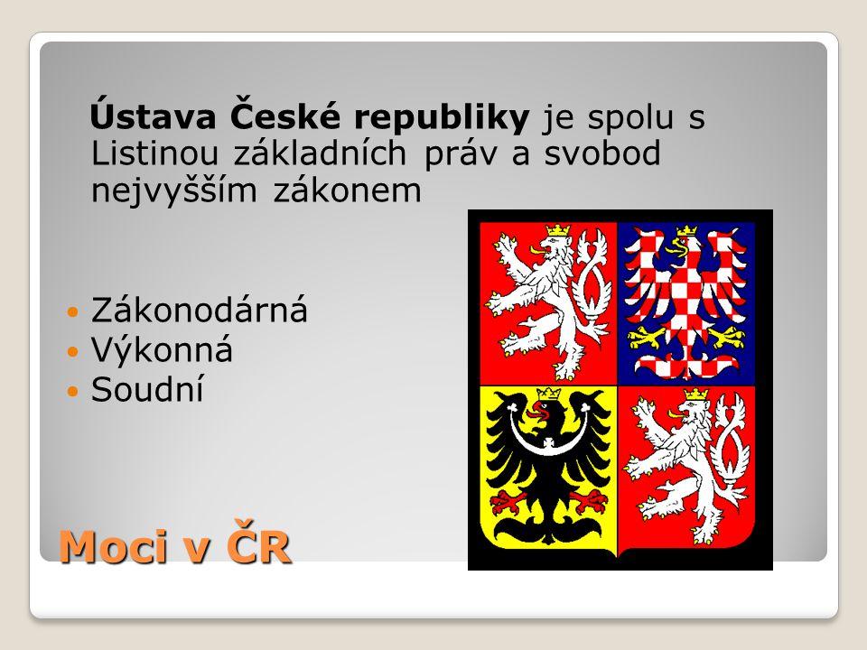 Moci v ČR Ústava České republiky je spolu s Listinou základních práv a svobod nejvyšším zákonem  Zákonodárná  Výkonná  Soudní