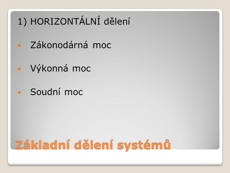 Základní dělení systémů 1) HORIZONTÁLNÍ dělení  Zákonodárná moc  Výkonná moc  Soudní moc