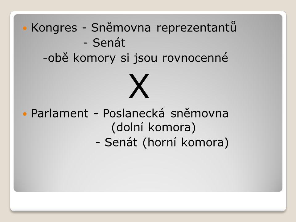  Kongres - Sněmovna reprezentantů - Senát -obě komory si jsou rovnocenné X  Parlament - Poslanecká sněmovna (dolní komora) - Senát (horní komora)