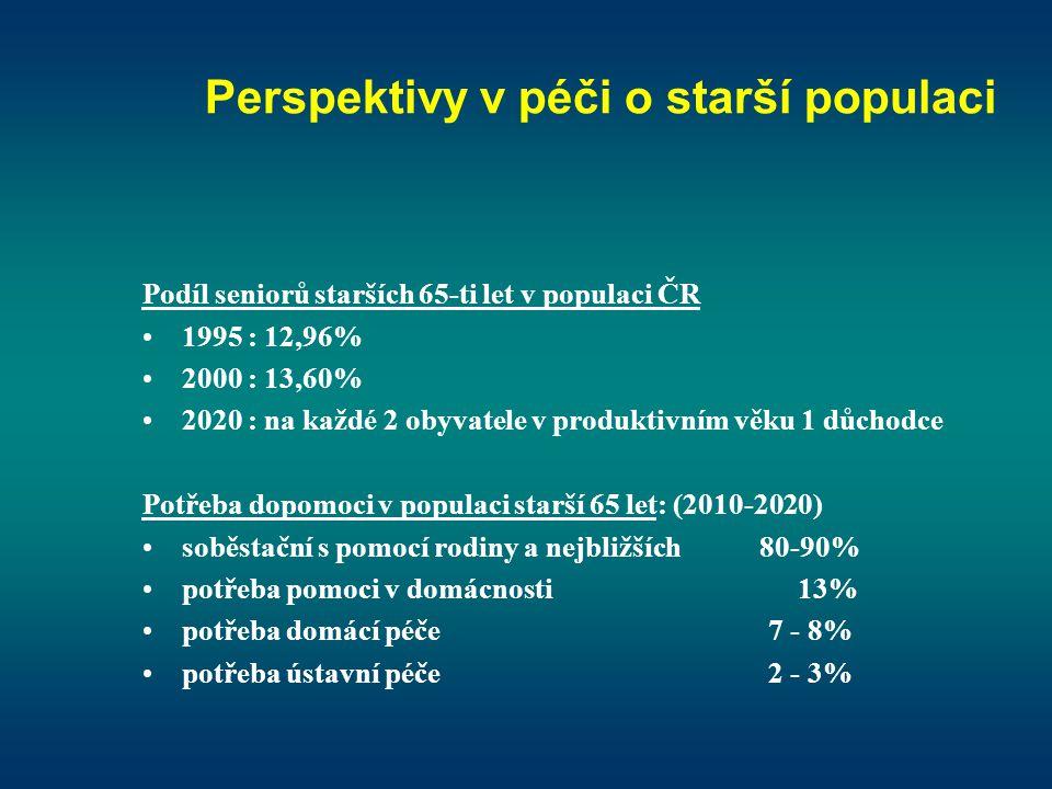 Perspektivy v péči o starší populaci Podíl seniorů starších 65-ti let v populaci ČR •1995 : 12,96% •2000 : 13,60% •2020 : na každé 2 obyvatele v produ