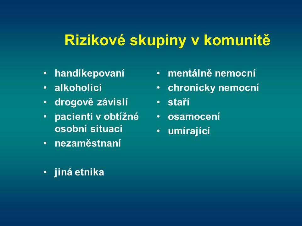 Rizikové skupiny v komunitě •handikepovaní •alkoholici •drogově závislí •pacienti v obtížné osobní situaci •nezaměstnaní •jiná etnika •mentálně nemocn