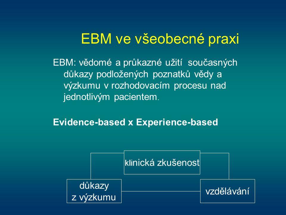 EBM ve všeobecné praxi EBM: vědomé a průkazné užití současných důkazy podložených poznatků vědy a výzkumu v rozhodovacím procesu nad jednotlivým pacie
