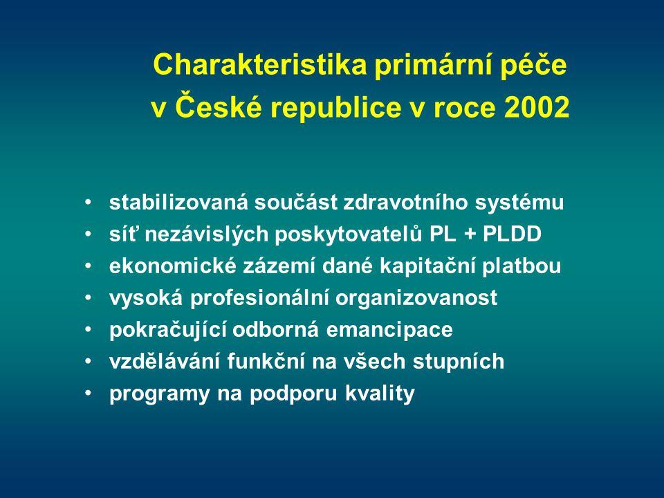 Charakteristika primární péče v České republice v roce 2002 •stabilizovaná součást zdravotního systému •síť nezávislých poskytovatelů PL + PLDD •ekono