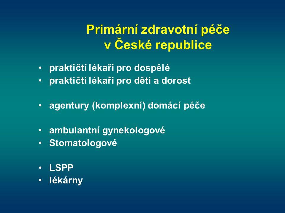 Primární zdravotní péče v České republice •praktičtí lékaři pro dospělé •praktičtí lékaři pro děti a dorost •agentury (komplexní) domácí péče •ambulan